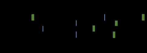 cache_boundary